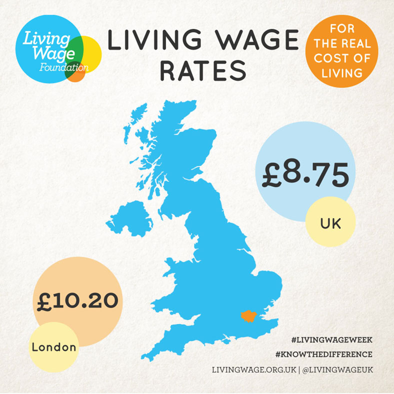 New rates Living Wage Week