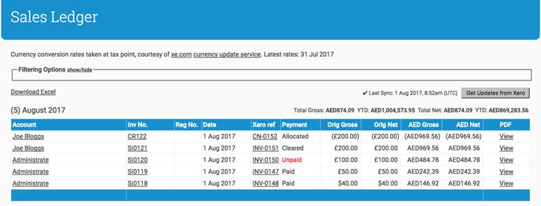 Sales Ledger Credit Notes