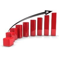 Increase course bookings, increase profitability, decrease costs