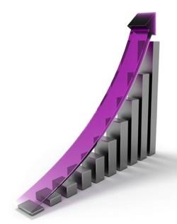 revenue and profitability growth