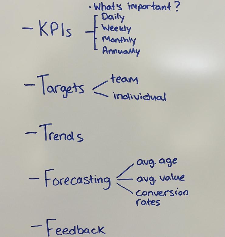 Whiteboard - data